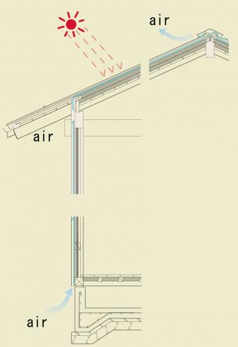 木組みの家の通気工法