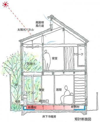140403「木組の家に住んで」スケッチ図面2