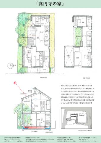 高円寺の家解説シート