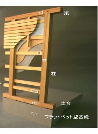 ダイジェスト:伝統構法・日本の家_ページ_047
