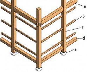 bが貫(ぬき) 伝統構法では柱と柱の間に貫が渡してあり、これが地震の備えとなります